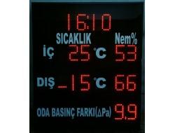 75x90 CM LED 0-10V OTOMASYON EKRANI