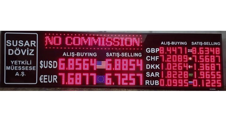 61x240 CM LED DÖVİZ FİYAT KUR PANOSU