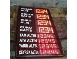 70x110 CM DÖVİZ KUR PANOSU