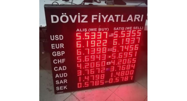 85x85 CM DÖVİZ KUR PANOSU