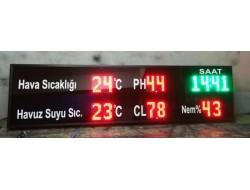 45x170 CM HAVUZ ORTAM PANOSU YEŞİL