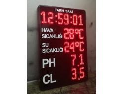 70x100 CM LED DİJİTAL HAVUZ ORTAM PANOSU